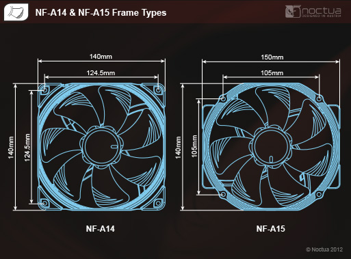 frame types nf a14 15