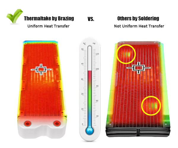 thermal distribution rl radiator